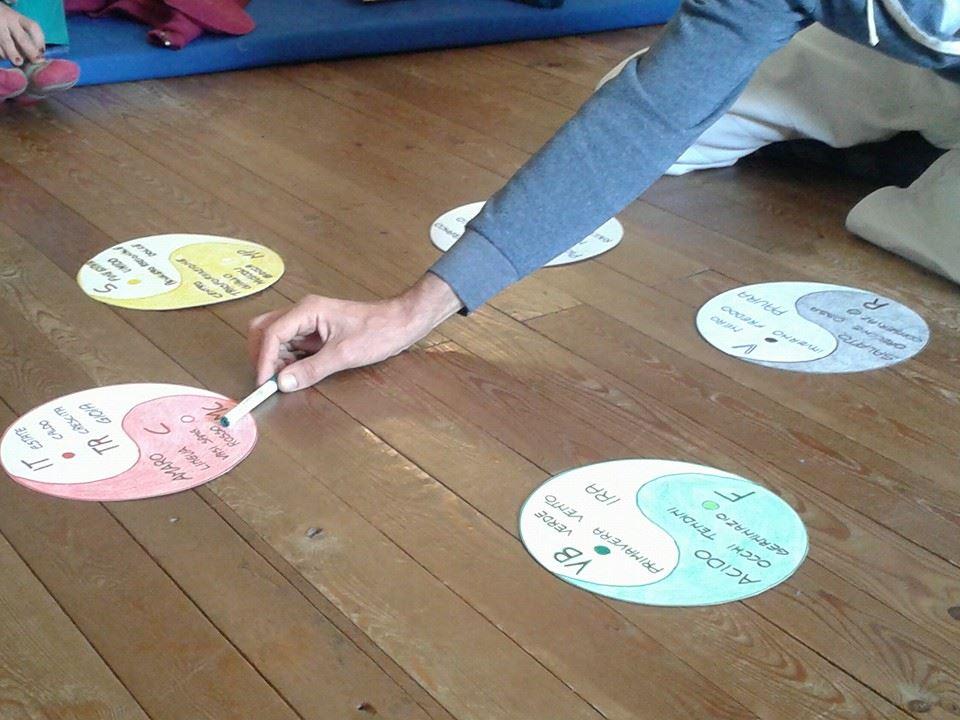 lezione di shiatsu - i 5 movimenti